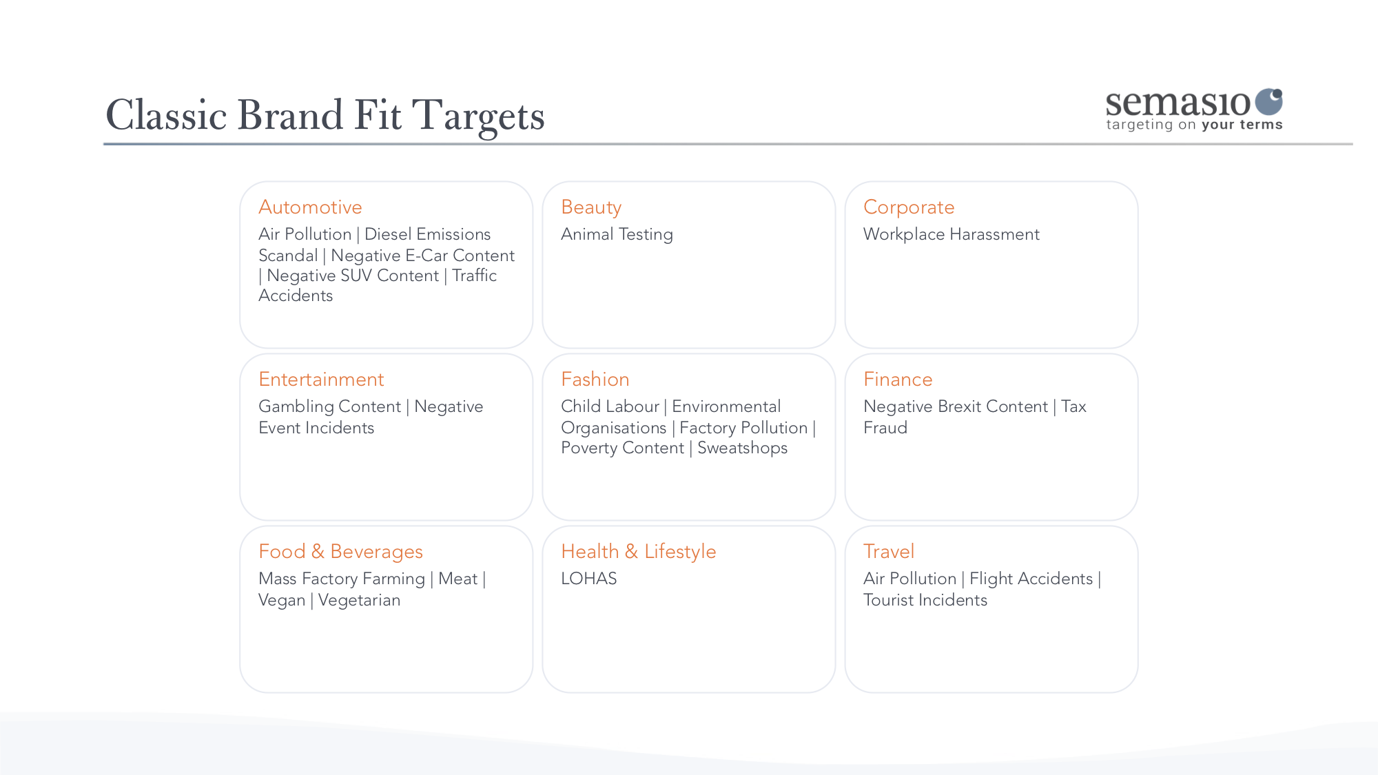 Semasio_One-Pager_Classic Brand Fit Targets_2020-1
