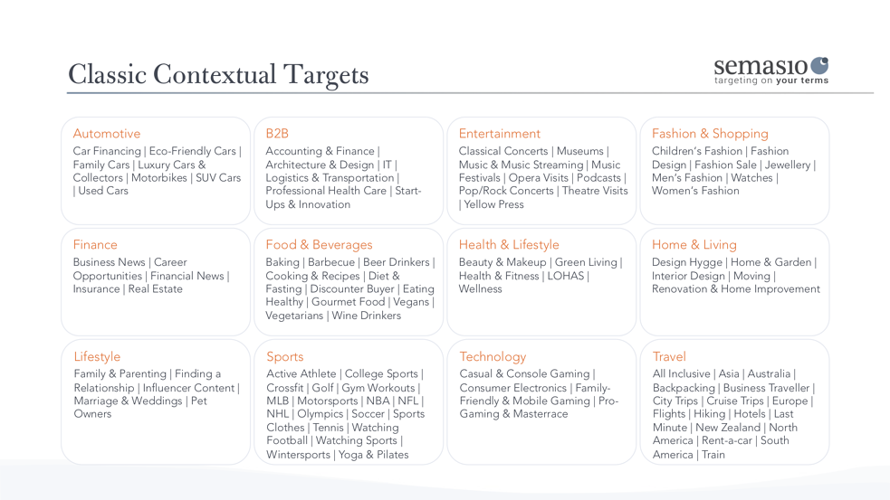 Semasio_One-Pager_Classic Contextual Targets_2020-1