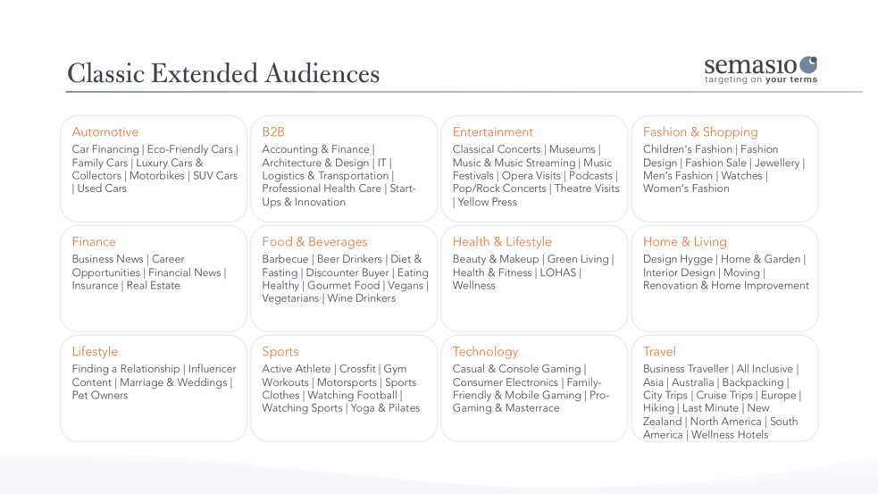 Semasio_One-Pager_Classic Extended Audiences_2020-1